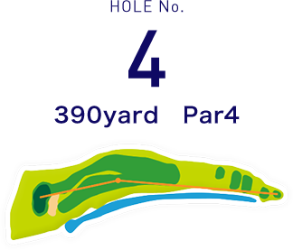 HOLE No.4 225yard  Par3